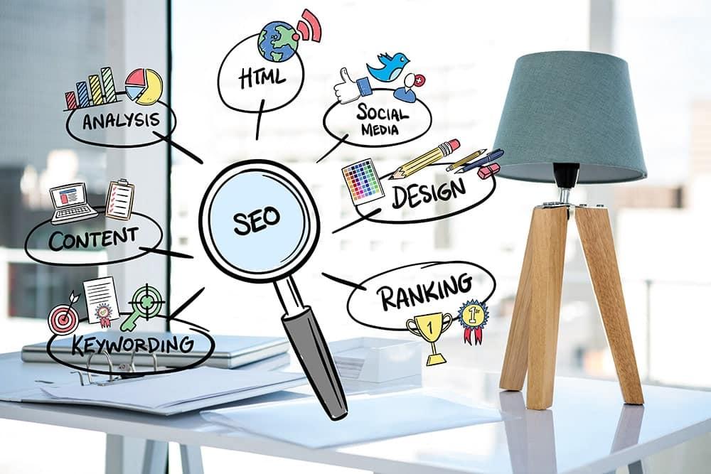 Search Engine Optimisation 2